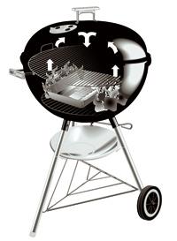 direkt und indirektes grillen tipps glut eisen by feuerdepot. Black Bedroom Furniture Sets. Home Design Ideas