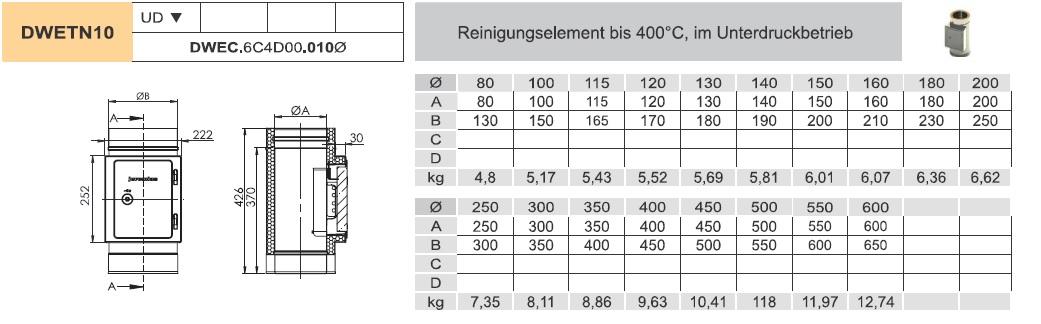Reinigungselement bis 600° C - doppelwandig - Jeremias DW-ECO
