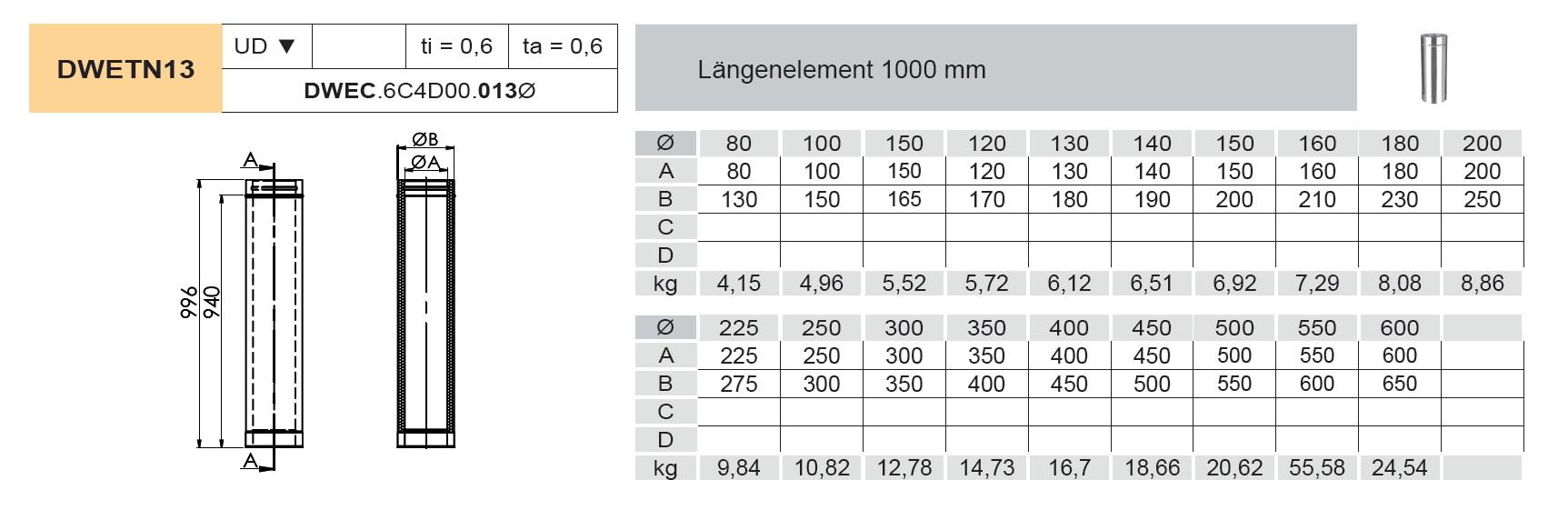 Edelstahlschornstein - Längenelement 1000 mm - doppelwandig - Jeremias DW-ECO