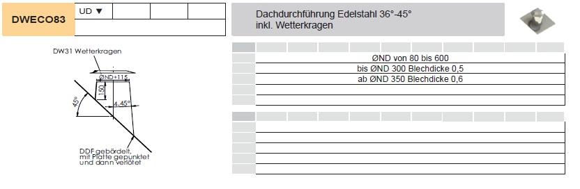 Edelstahlschornstein - Dachdurchführung 36°-45° + Wetterkragen für Jeremias DW-FU