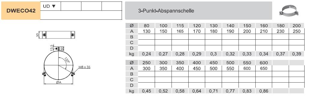 Edelstahlschornstein - 3-Punkt-Abspannschelle - doppelwandig - Jeremias DW-ECO