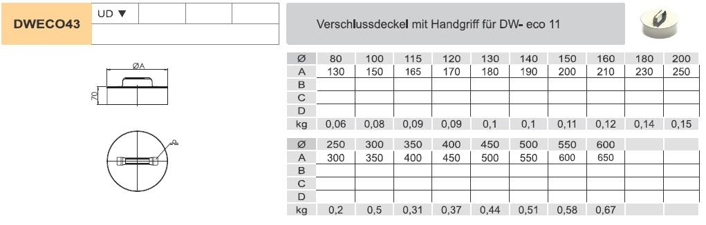 Edelstahlschornstein - Verschlussdeckel mit Handgriff für T-Anschluss 90° - doppelwandig - Jeremias DW-ECO