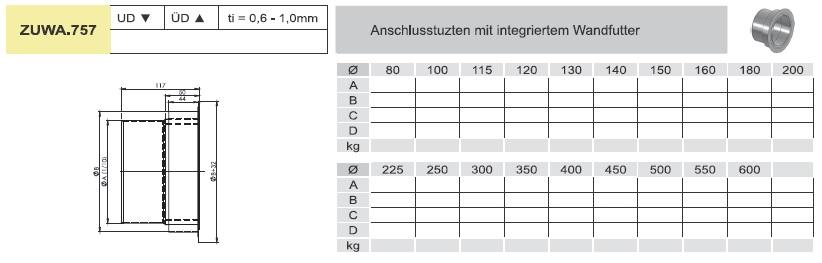 Edelstahlschornstein - Anschlussstutzen mit integriertem Wandfutter - einwandig - Jeremias EW-FU