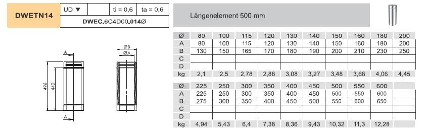 Längenelement 500 mm - doppelwandig - Jeremias DW-ECO