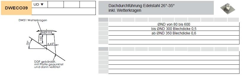 Edelstahlschornstein - Dachdurchführung 26°-35° + Wetterkragen für Jeremias DW-FU