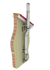 Edelstahlschornstein DW-ECO Aufbaumodell