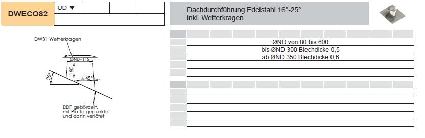 Edelstahlschornstein - Dachdurchführung 16°-25° + Wetterkragen für Jeremias DW-FU