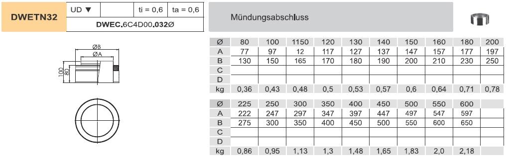 Edelstahlschornstein - Mündungsabschluss - doppelwandig - Jeremias DW-ECO