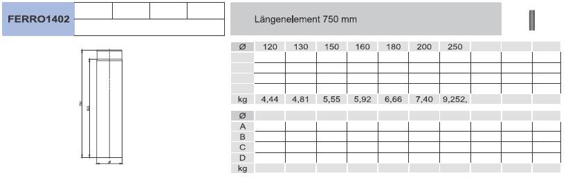 Ofenrohr - Längenelement 750 mm - schwarz