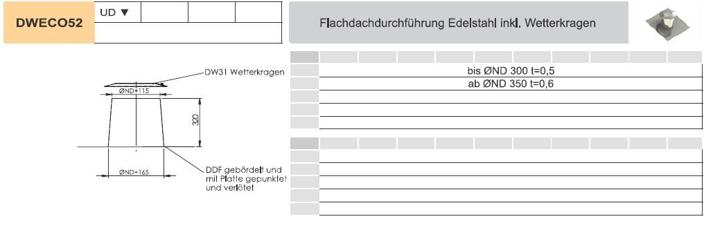 Edelstahlschornstein - Flachdachdurchführung konisch - doppelwandig - Jeremias DW-ECO