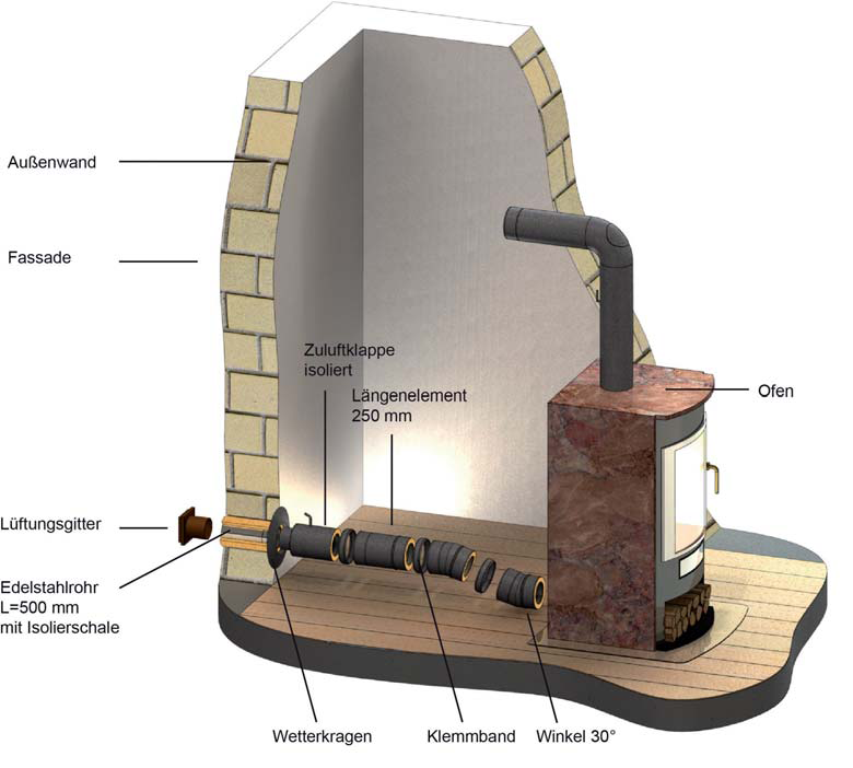 Lüftungsgitter mit Anschlußstutzen - Zuluftsystem